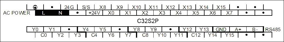 C32S2P.jpg