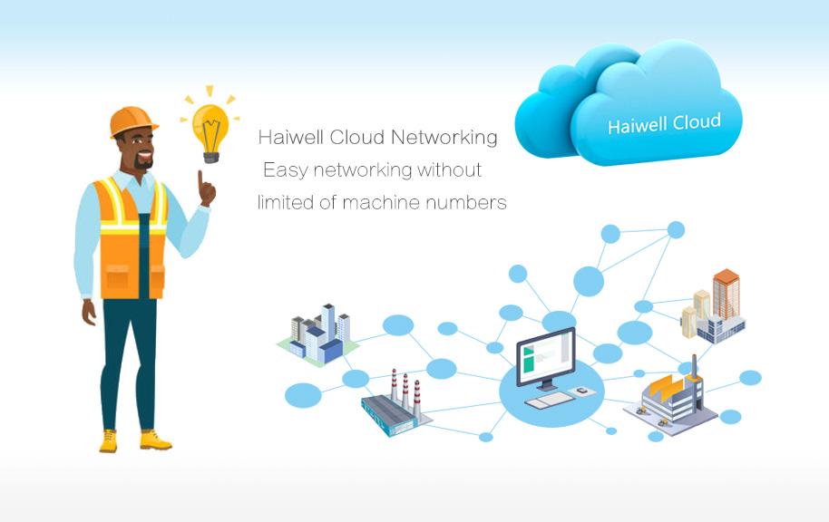 Haiwell Cloud