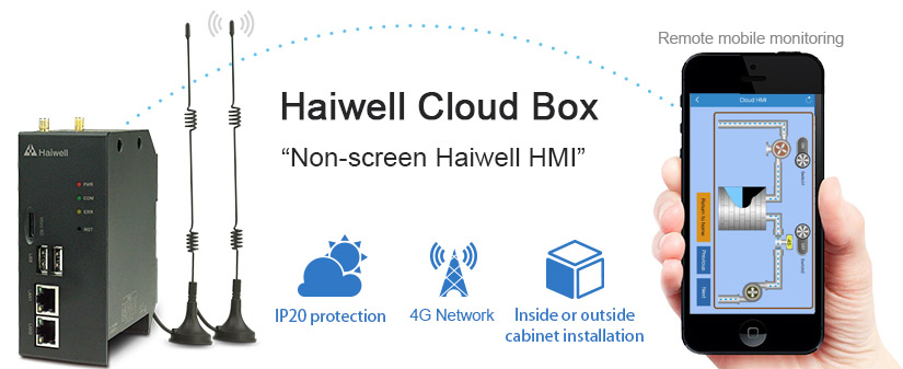 Haiwell IIoT Terminal Products