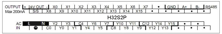 H32S2P.jpg
