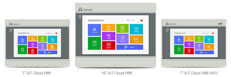 Haiwell IoT Cloud HMI