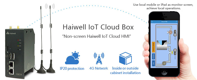 Haiwell IoT Cloud Box